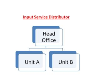 Input Service Distributor (ISD) in GST